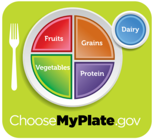 My Plate guide for healthy eating