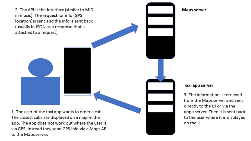 Taxi app example